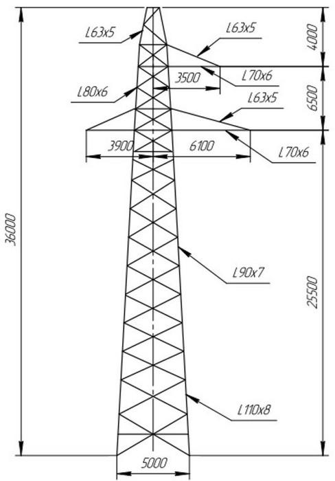 опоры для ЛЭП 220 кВ типа